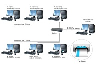 Network Topology Example 1