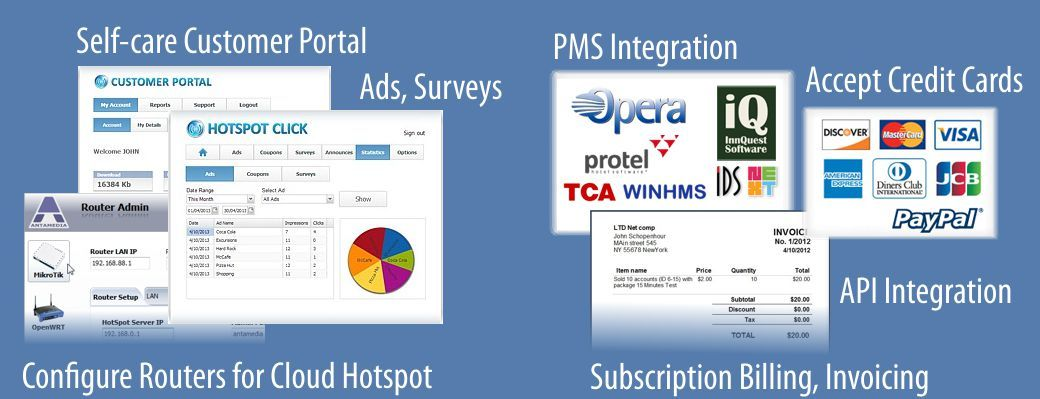 Modules PMS API de HotSpot Wi-Fi
