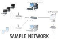 Sample HotSpot Network