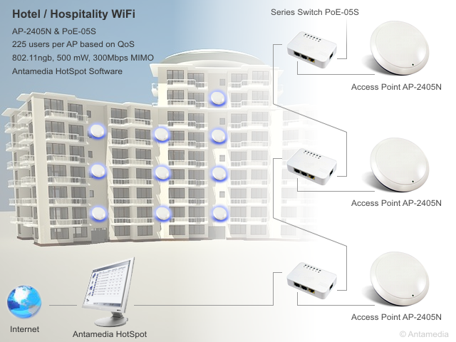 Hotel Wifi Software Industry Leading Hotel Internet Software