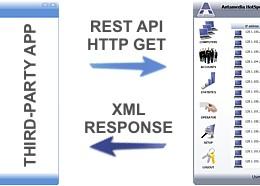 HotSpot API example