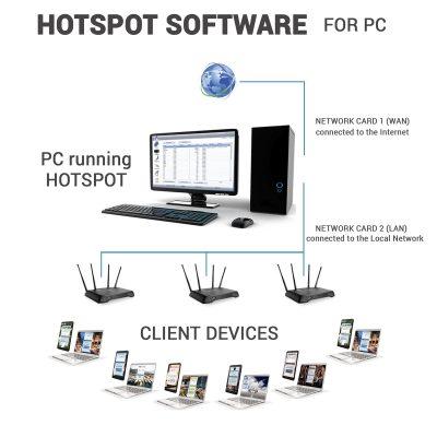 Compare HotSpot PC software