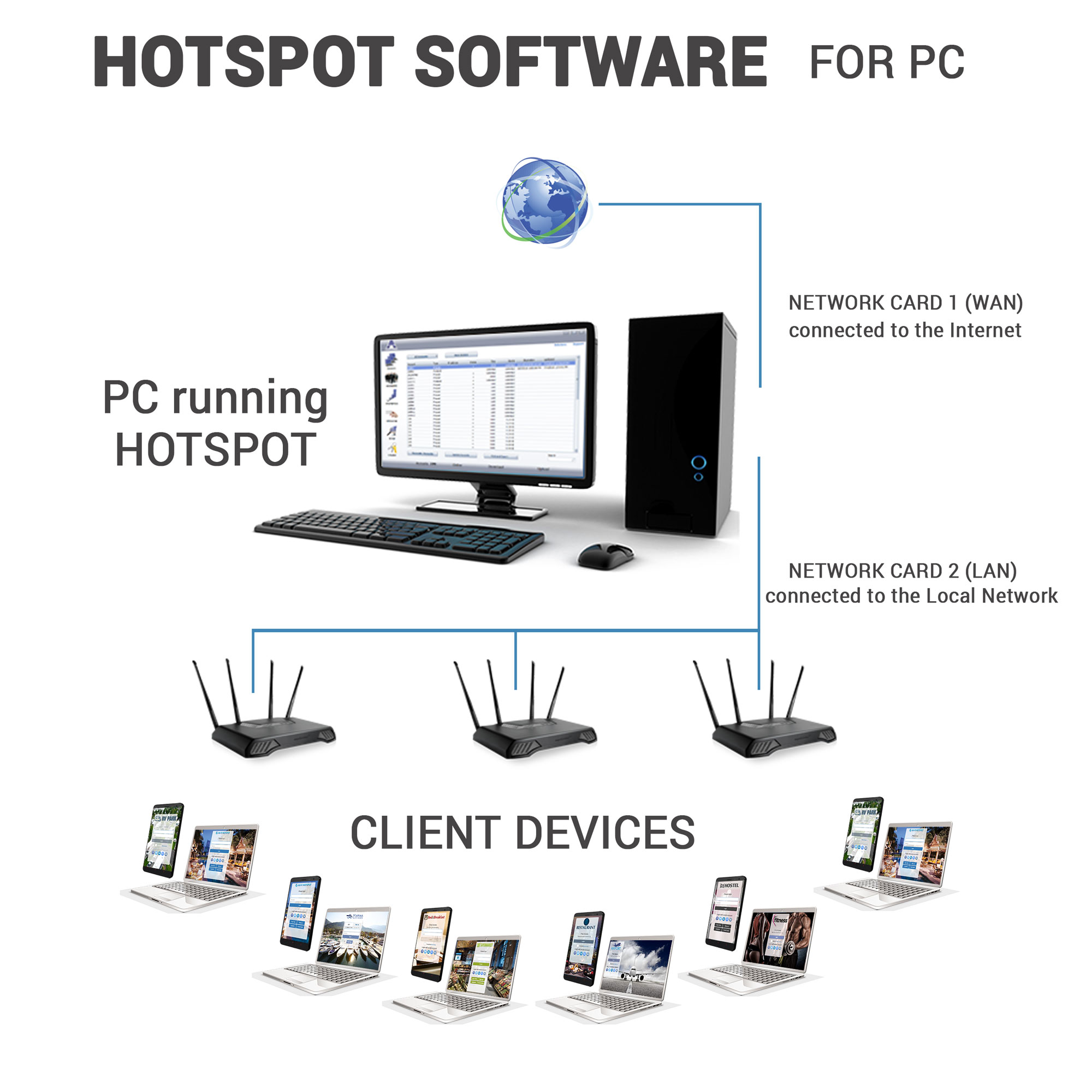 Compare HotSpot PC software