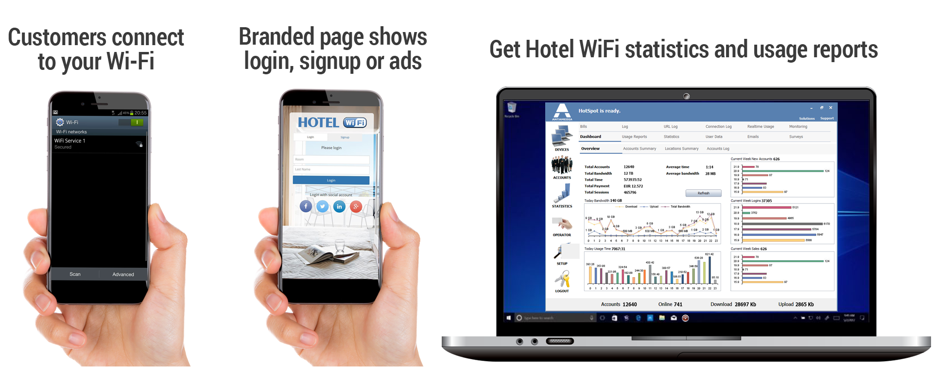 Hotel WiFi software - Industry Leading Hotel Internet Software